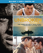 Unbroken (Invincible)
